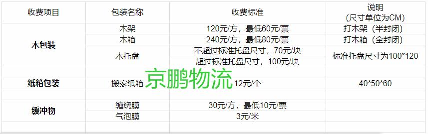 货运包装价格_meitu_1.jpg