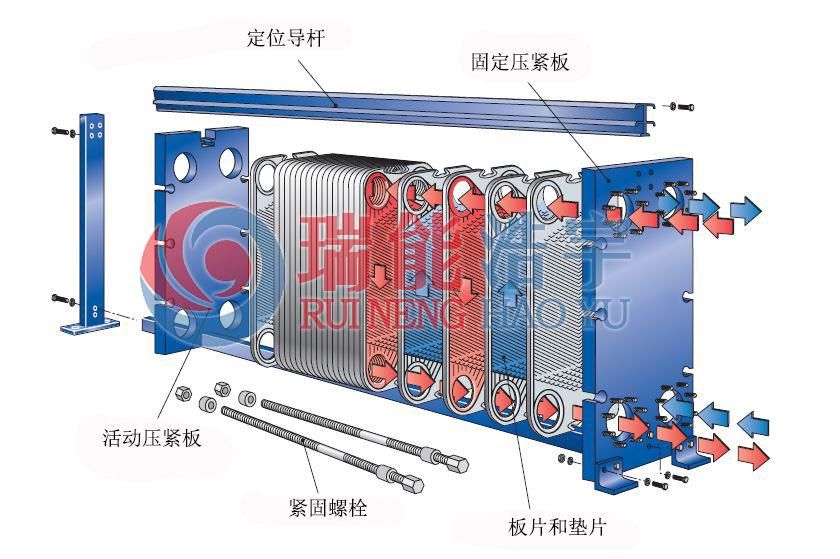 板式换热器结构图.jpg