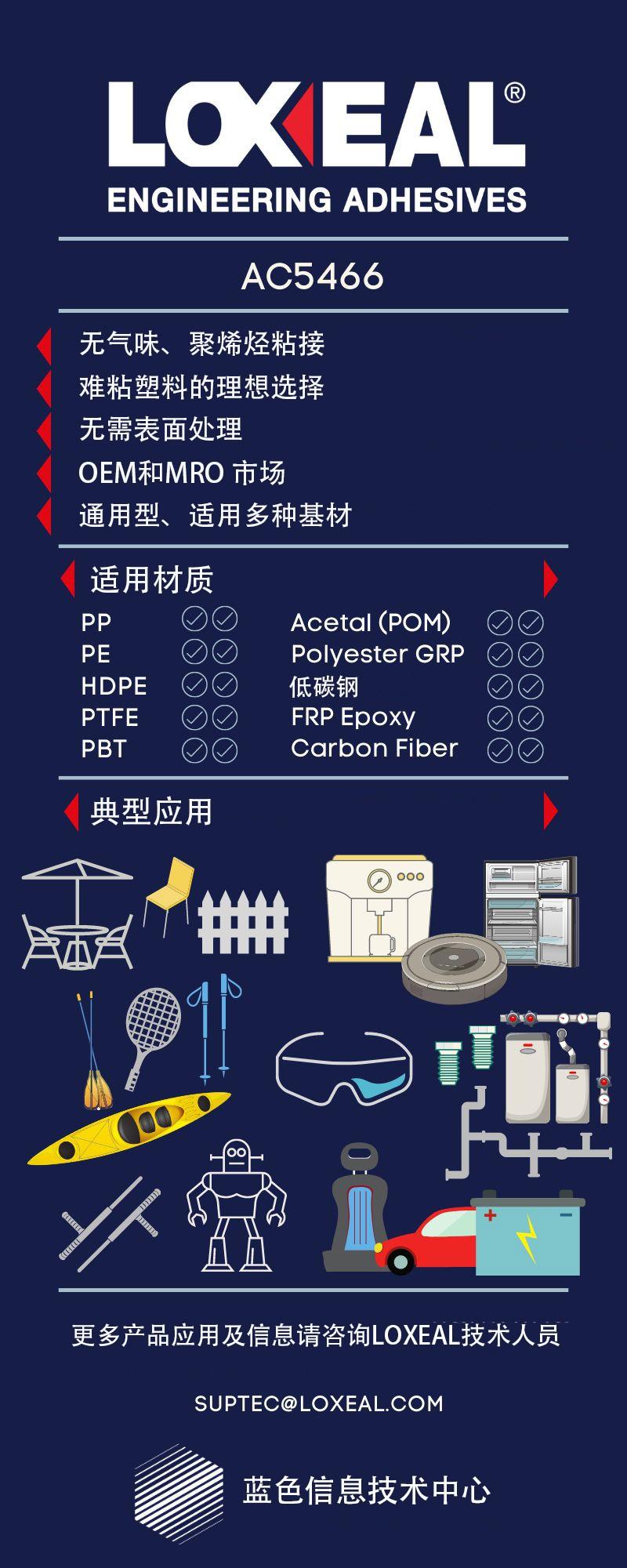 中文版AC5466.jpg