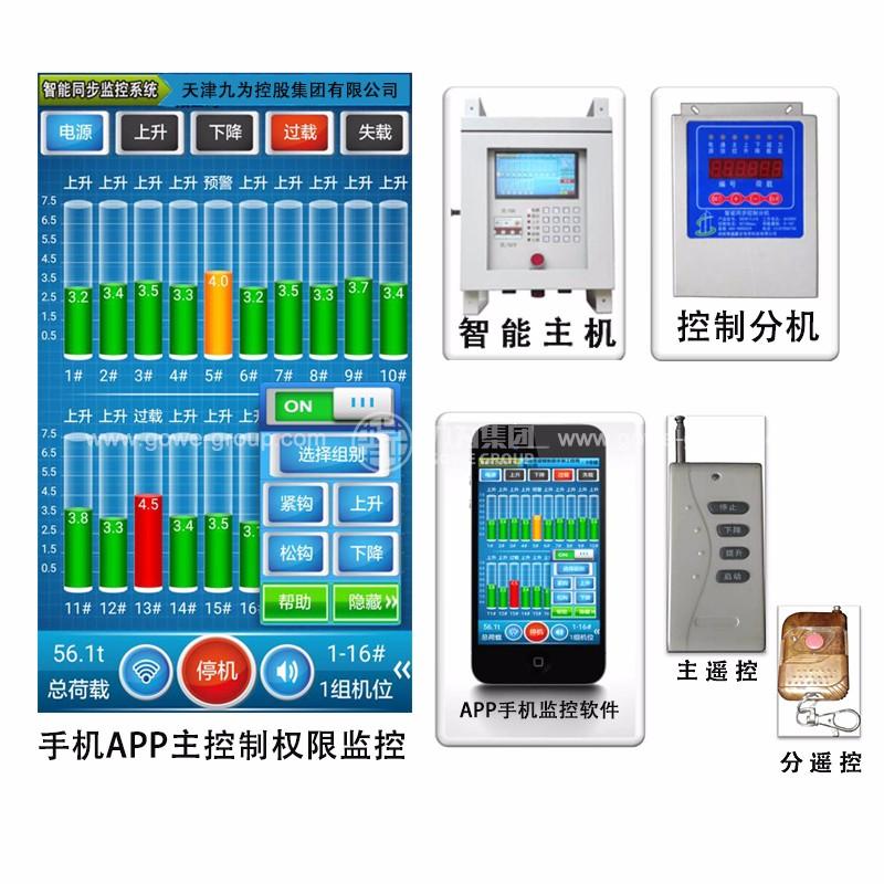 控制系统.jpg