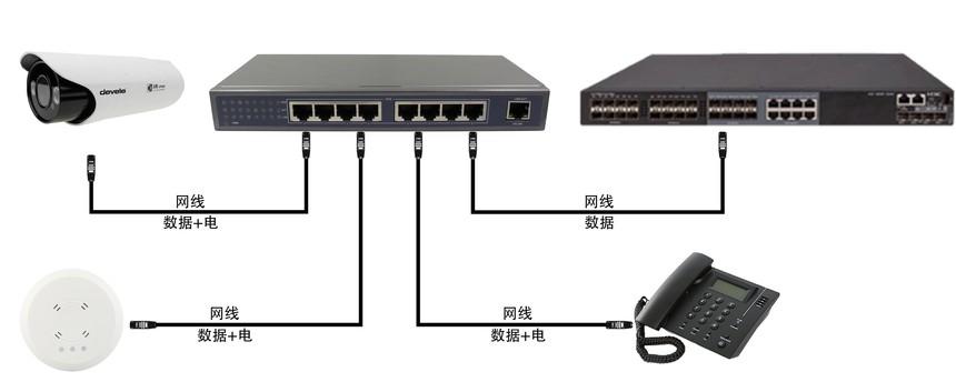 CTDG81TP 千兆8电口+1级联 POE交换机 4.jpg