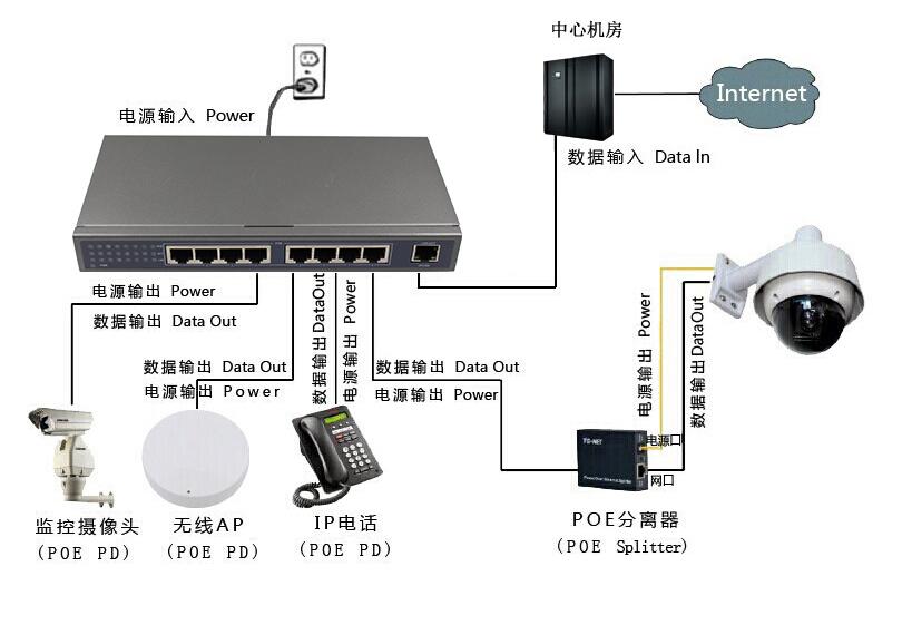 CTDG81TP 千兆8电口+1级联 POE交换机 3.jpg