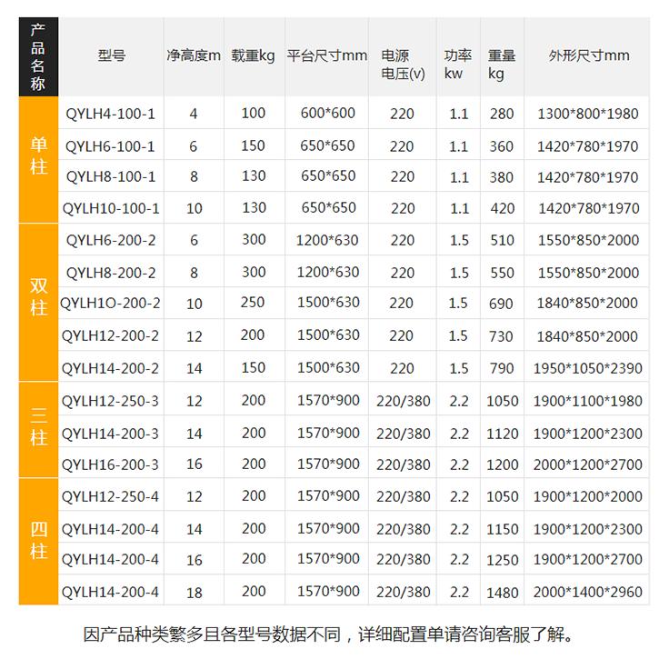 铝合金升降机_山东七运集团有限公司.png