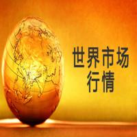 世界市场行情基础学习班