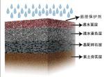 透水混凝土材料配合比