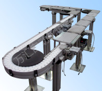 罐裝輸送柔性鏈板流水線