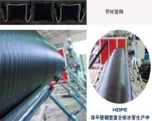 HDPE中空壁纏繞管系列