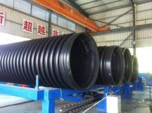 HDPE鋼帶螺旋波紋管
