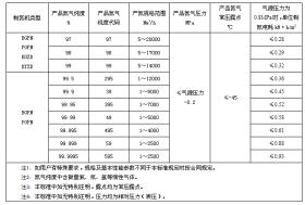 PSAmanbetx万博全站app下载万博体彩网页规格表