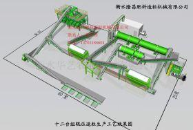 干粉造粒复合肥生产线