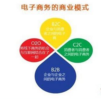 b2b.c2c.jpg