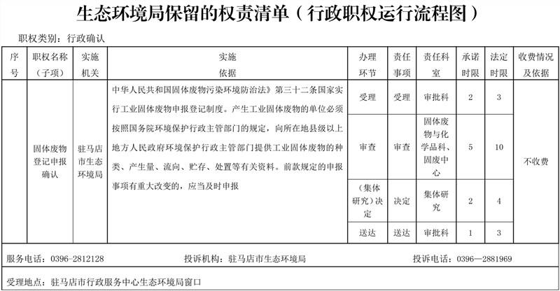 生态环境局保留的权责清单(行政职权运行流程图)-1_副本.jpg