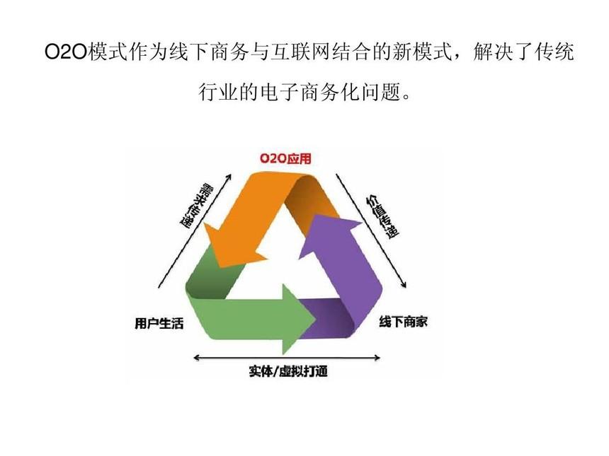 为企业打造O2O营销新生态的智能小程序