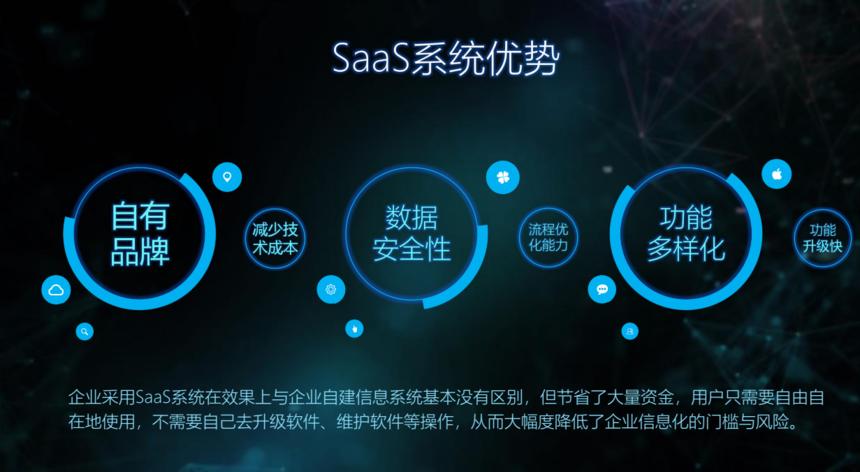 为什么企业网站建设首选SaaS建站平台