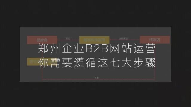 郑州企业B2B网站运营,你需要遵循这七大步骤