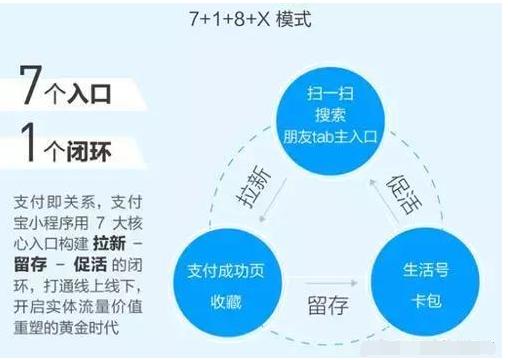 郑州小程序制作麦壳科技上线麦壳支付宝小程序