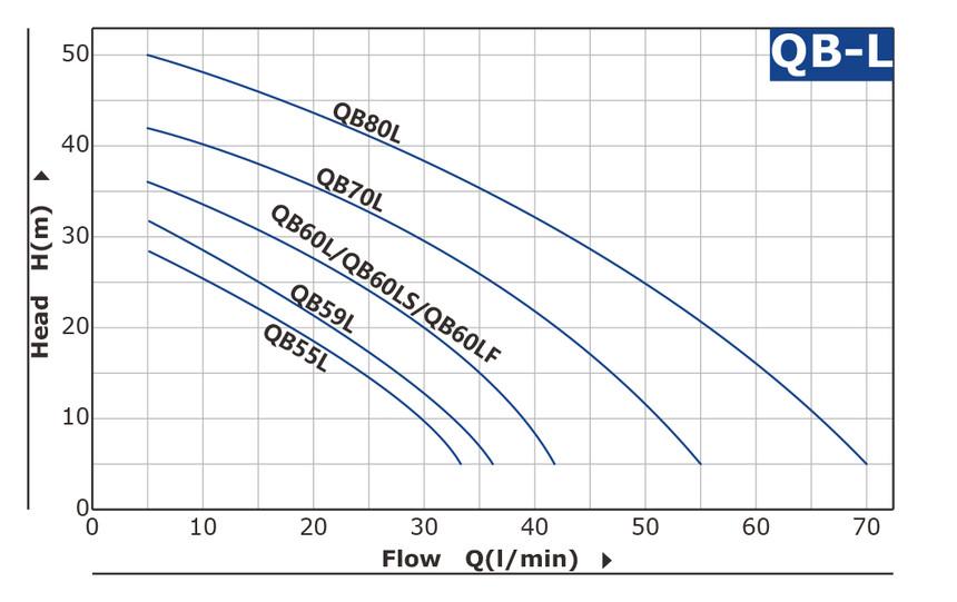 QB-L样本元素-曲线图源文件.jpg