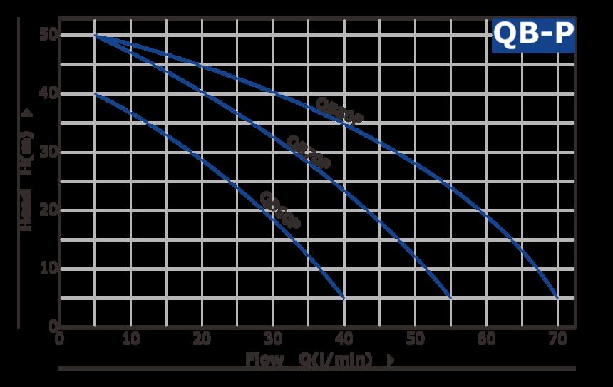 QB-P样本元素-曲线图源文件.png