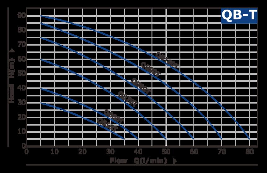 QB-T樣本元素-曲線圖源文件.png