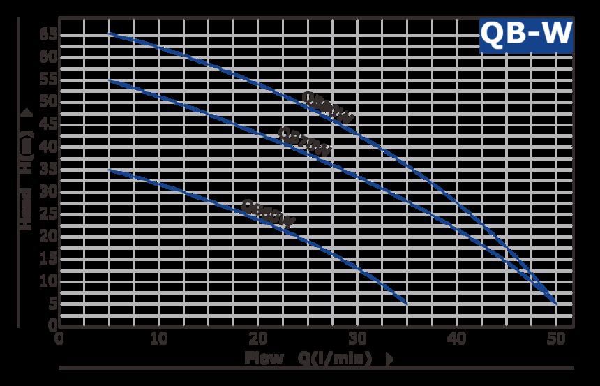 QB-W樣本元素-曲線圖源文件.png