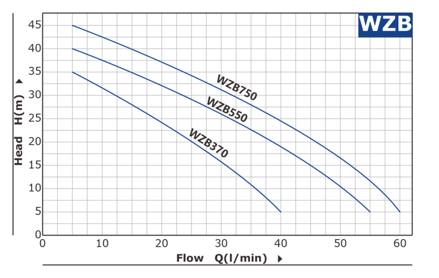 WZB樣本元素-曲線圖源文件.png