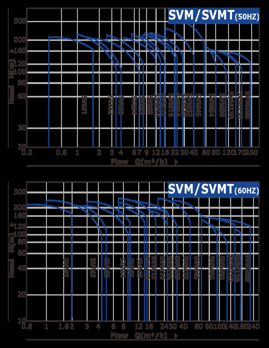 SVM樣本元素-曲線圖源文件.png