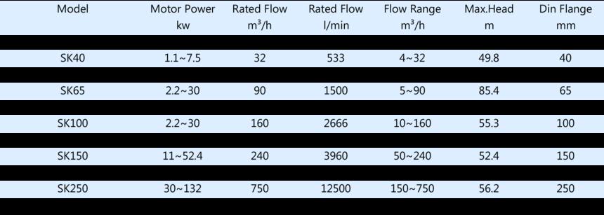 SK样本元素-数据.png