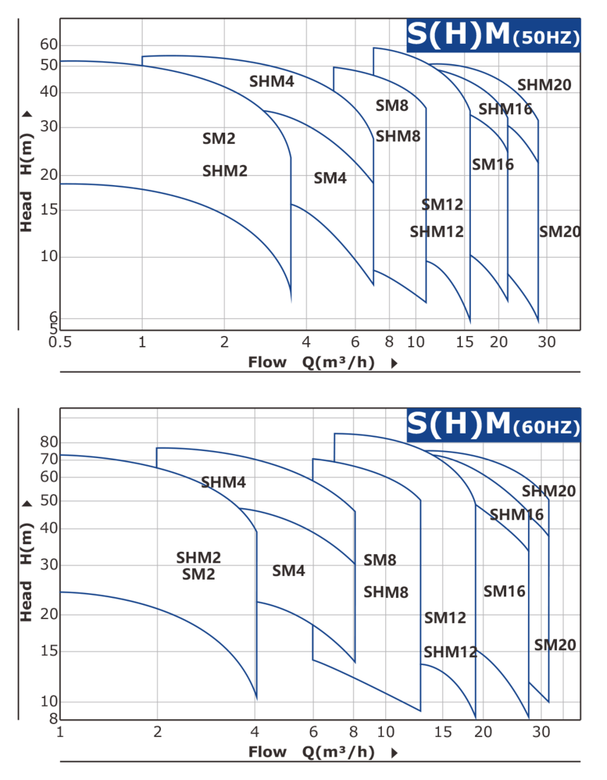 SM[SHM]样本元素-曲线图源文件.png
