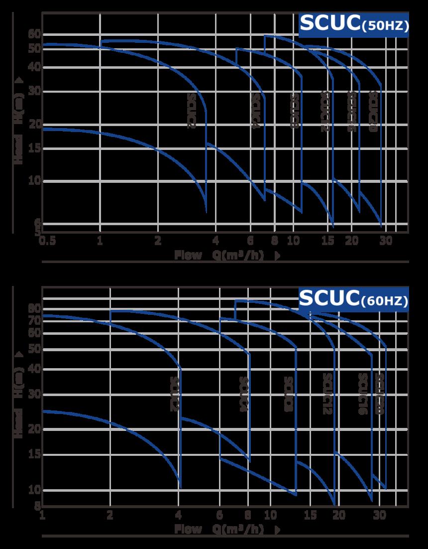 SCUC樣本元素-曲線圖源文件.png