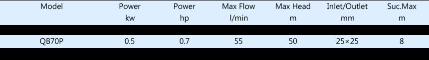 QB-P样本元素-数据.png