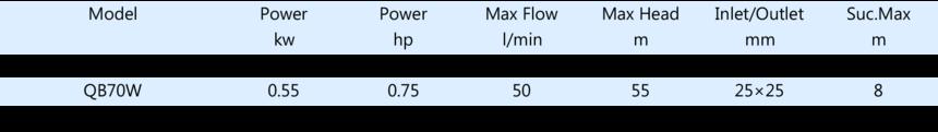 QB-W樣本元素-數據.png