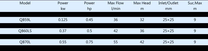 QB-L样本元素-数据.png