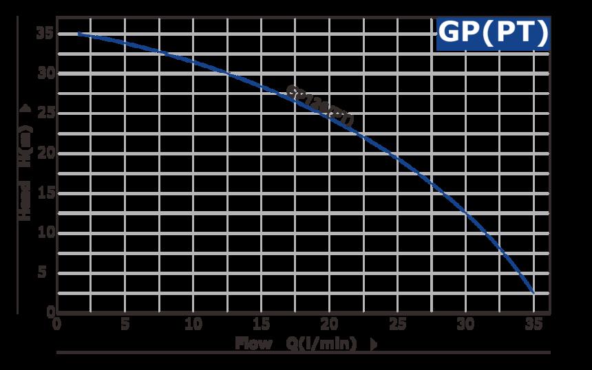 GP樣本元素-曲線圖源文件.png