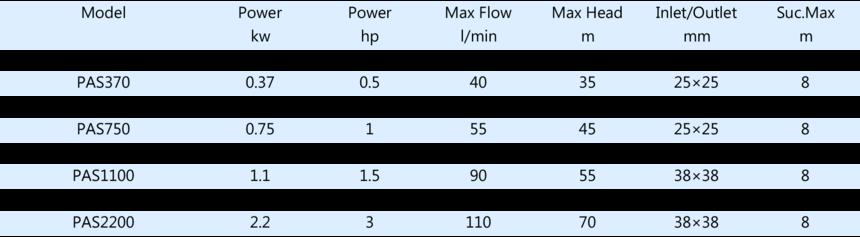 PAT樣本元素-數據.png