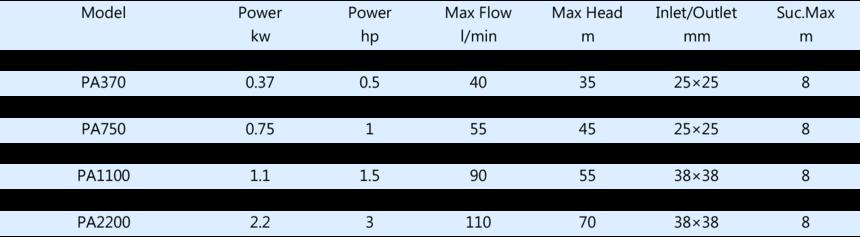 PA樣本元素-數據.png