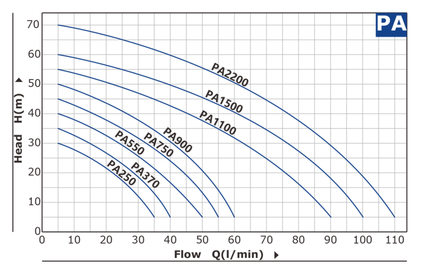 PA樣本元素-曲線圖源文件.png