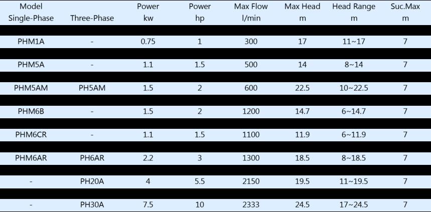 PHM樣本元素-數據.png
