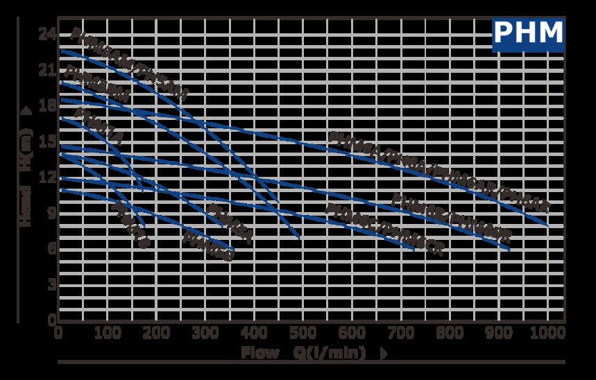PHM樣本元素-曲線圖源文件.png
