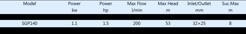 SGP樣本元素-數據.png