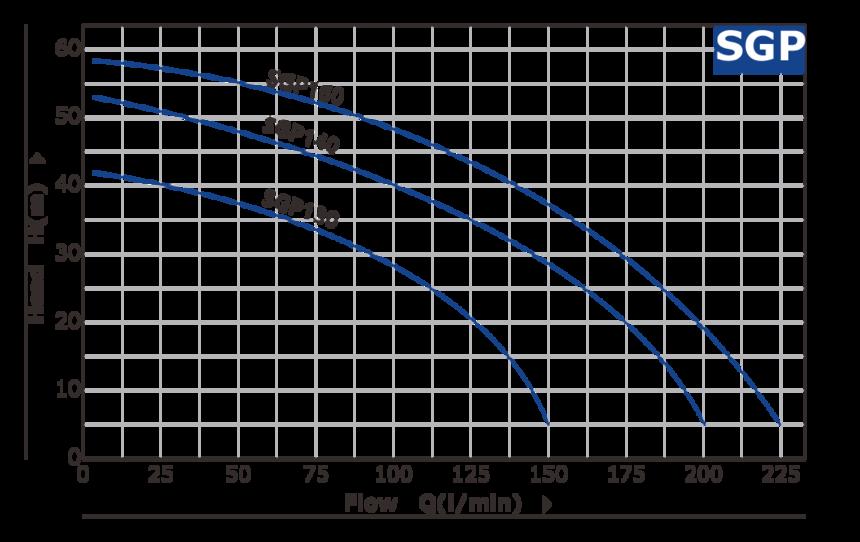 SGP樣本元素-曲線圖源文件.png