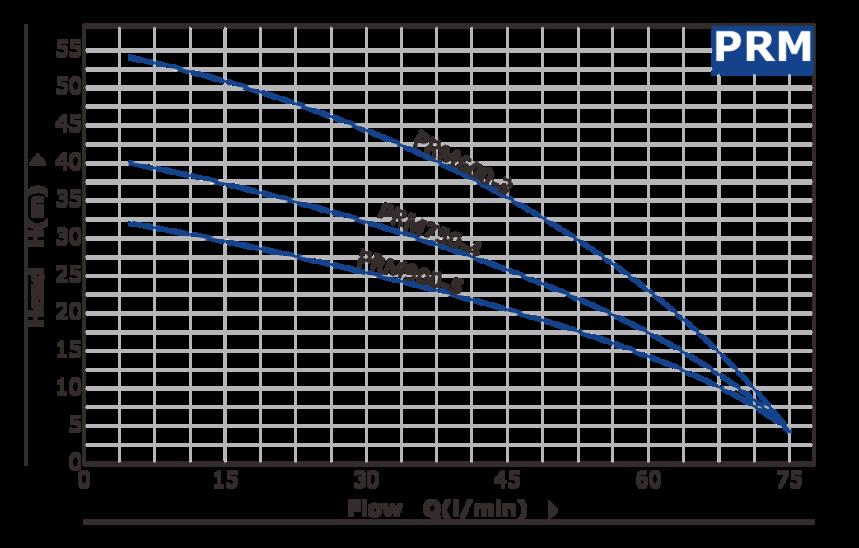 PRM樣本元素-曲線圖源文件.png