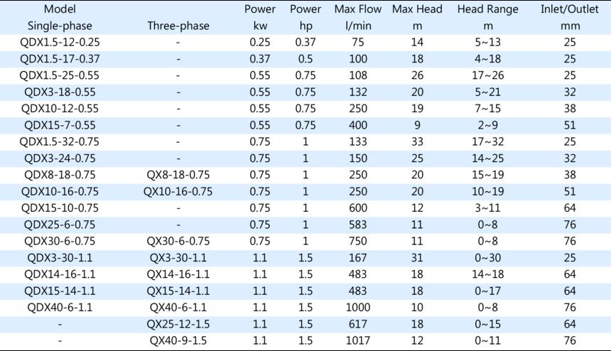 QDX樣本元素-數據.png