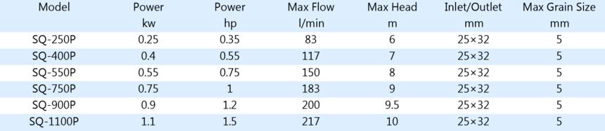 SQ樣本元素-數據-P.png