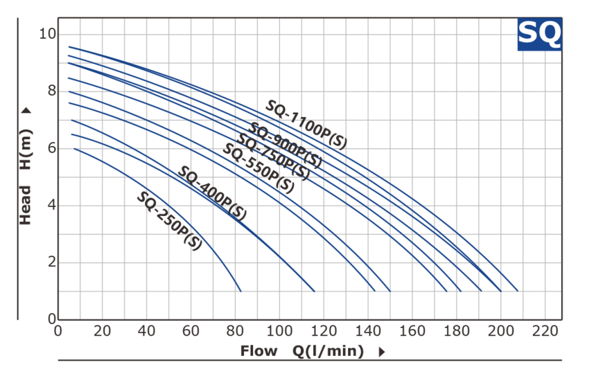 SQ樣本元素-曲線圖源文件.png