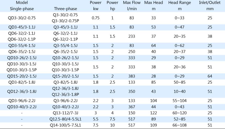 QD樣本元素-數據.png