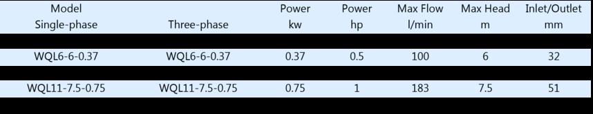 WQL樣本元素-數據.png