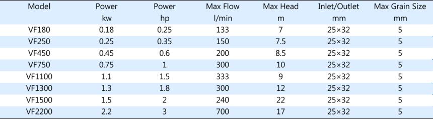 VF樣本元素-數據.png