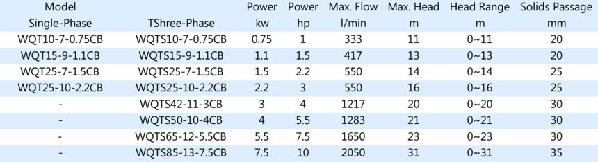 WQT樣本元素-數據.png