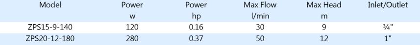 ZPS樣本元素-數據ZPS.png