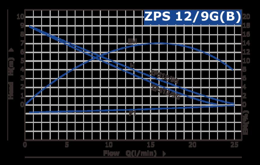 ZPS样本元素-曲线图源文件.png